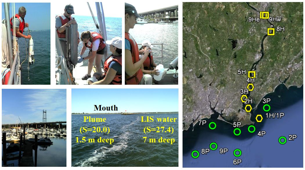Housatonic Organic Contaminants | Coastal Processes and River